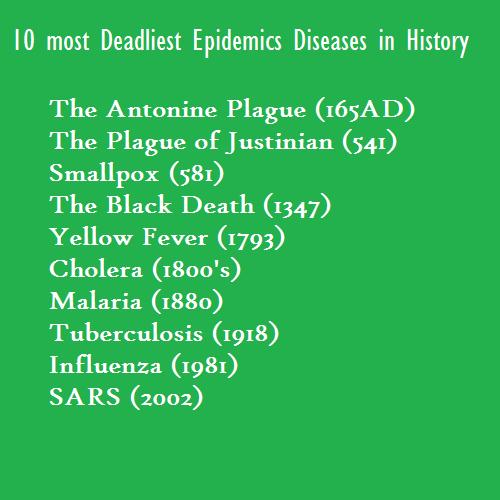 10 most Deadliest Epidemics Diseases in History