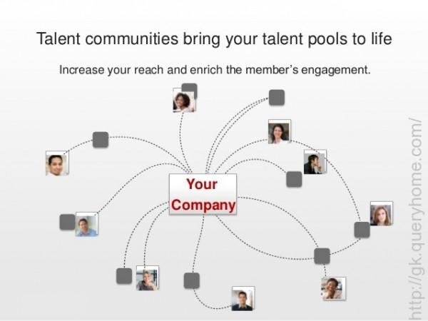 Build a Community Around You