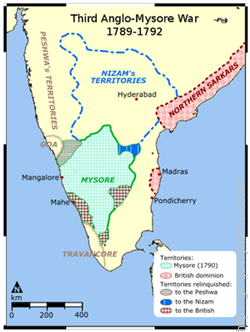 The third Anglo-Mysore war was fought between the King of Mysore Kingdom Tipu Sultan and the British East India Company and its allies, including the Maratha Empire and the **Nizam of Hyderabad from 1789 to 1792.