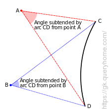 angle subtended