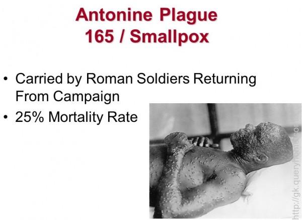 The Antonine Plague (165 AD)