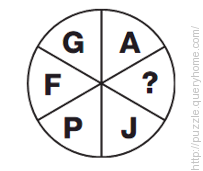 Which letter replaces the question mark?