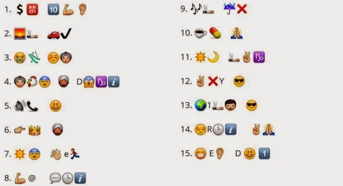 Guess the Indian cricketers Names from the given whatsapp Emoticons / Emojis / pics / Smileys
