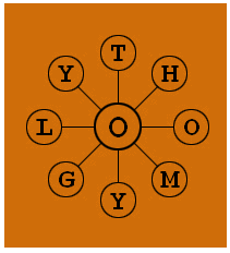 You can see nine letters in the give diagram Can you form a 9