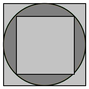 Ratio of Squares
