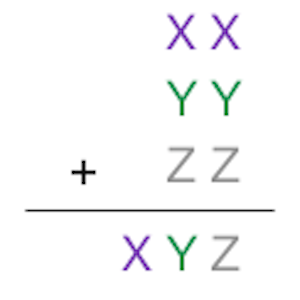 In the following Cryptarithm, each letter represents a