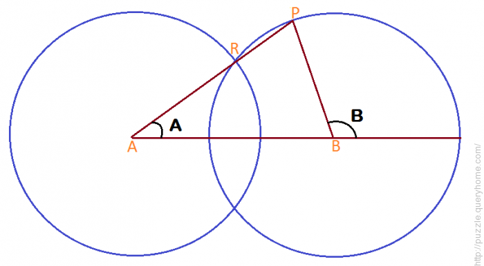 What is the relation between A & B as per the following image?