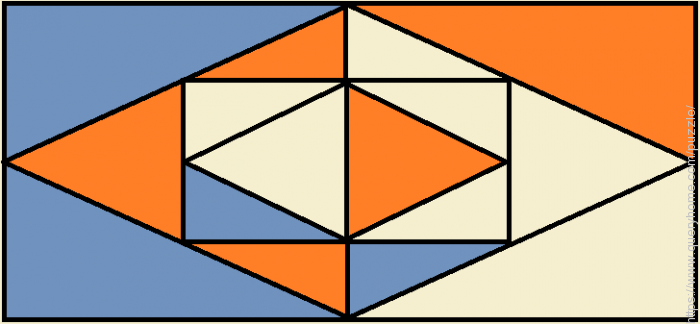 What is the ratio of the blue shaded area to the orange shaded area