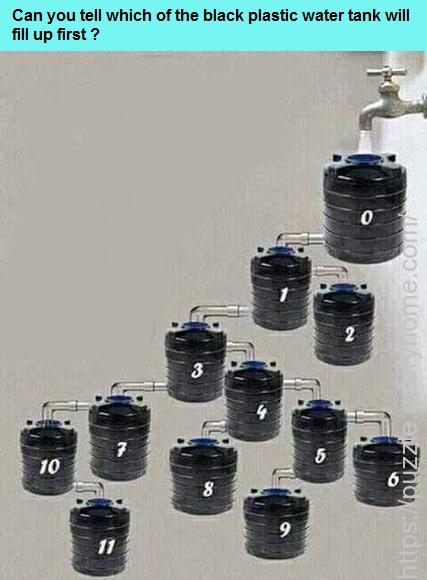 There are a total of 12 water tanks from 0 to 11. Can you tell which of the black plastic water tank will fill up first