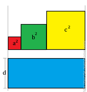 What is the relation between a,b,c & d