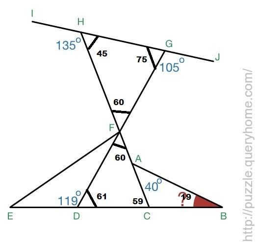 Angle in the image