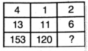 What will be the value of question mark in the following grid