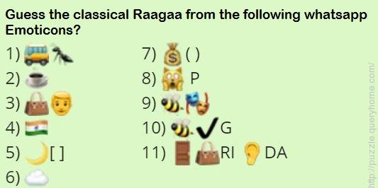 Guess the Raagaa