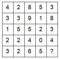 What number should replace the question mark in the grid