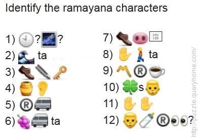 Identify the Ramayana Characters