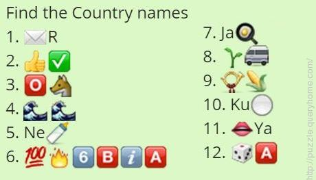 Find the country names
