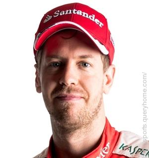 Sebastian Vettel is the winner of Indian Grand Prix Formula One, 2012.