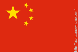 China has won the maximum number of gold medals in 2014 Asian Games.