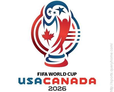 FIFA 2026 World Cup