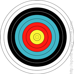 The white ring on an archery target is called Outer.