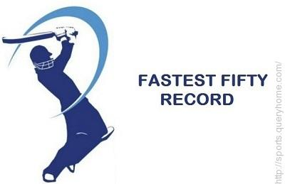 IPL fastest fifty