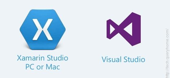 Xamarin Studio and Visual Studio