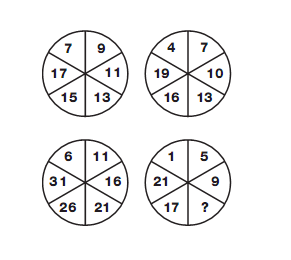 Circle Sequence