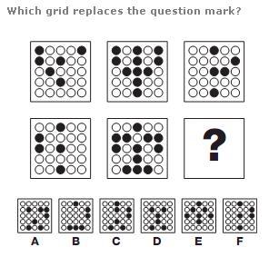 GRID Problem