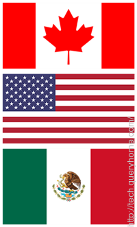 Here's an example sprite, with three different countries flags combined into a single image: