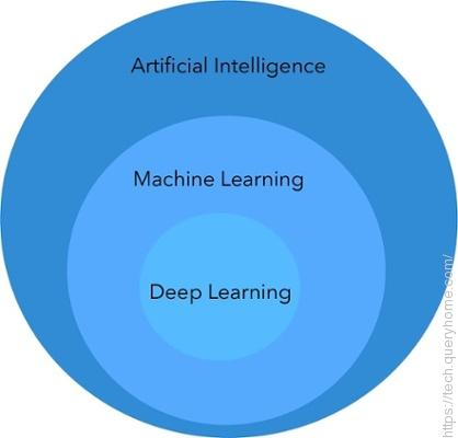 machine-and-deep-learning